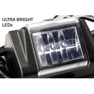 Pelican 2610 HeadsUP LED Headlight