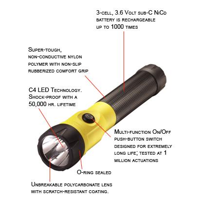 Streamlight PolyStinger LED