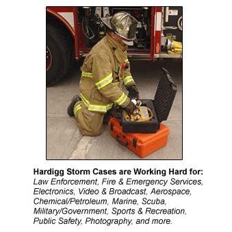 Hardigg Storm Case IM2950 with Telescoping Handle