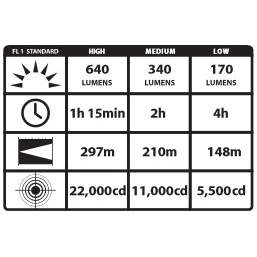 Streamlight Stinger DS LED HL