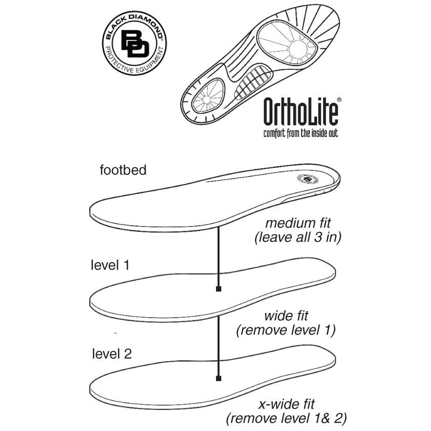 Black Diamond Boot Filler Units