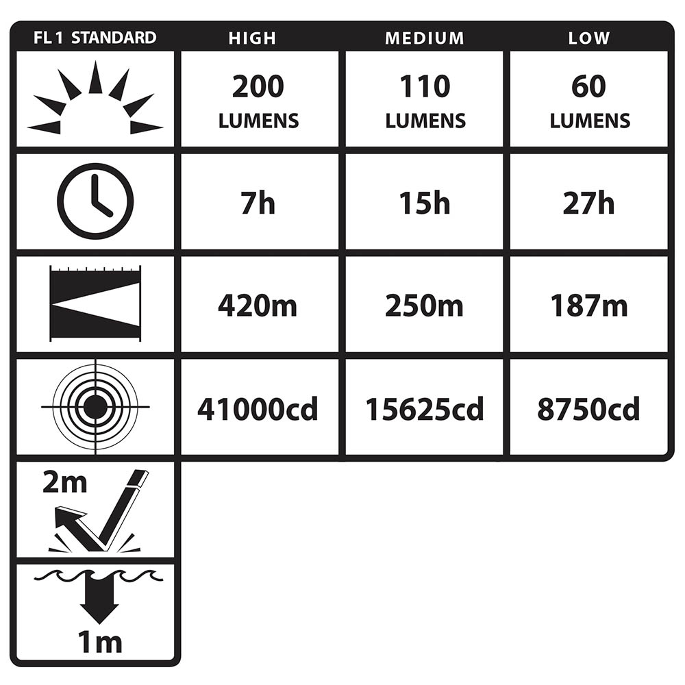 Rechargeable INTRANT Intrinsically Safe Tilting Head Angle Light